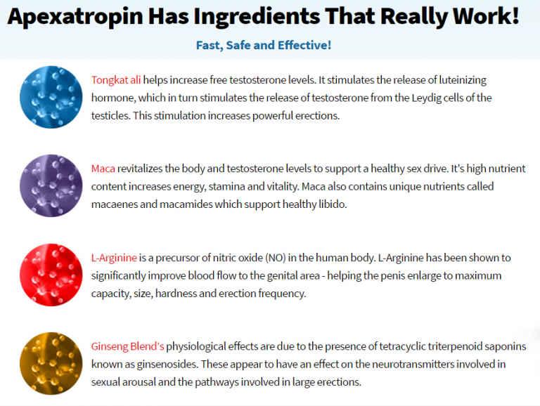 Apexatropin Male Enhancement - ingredients