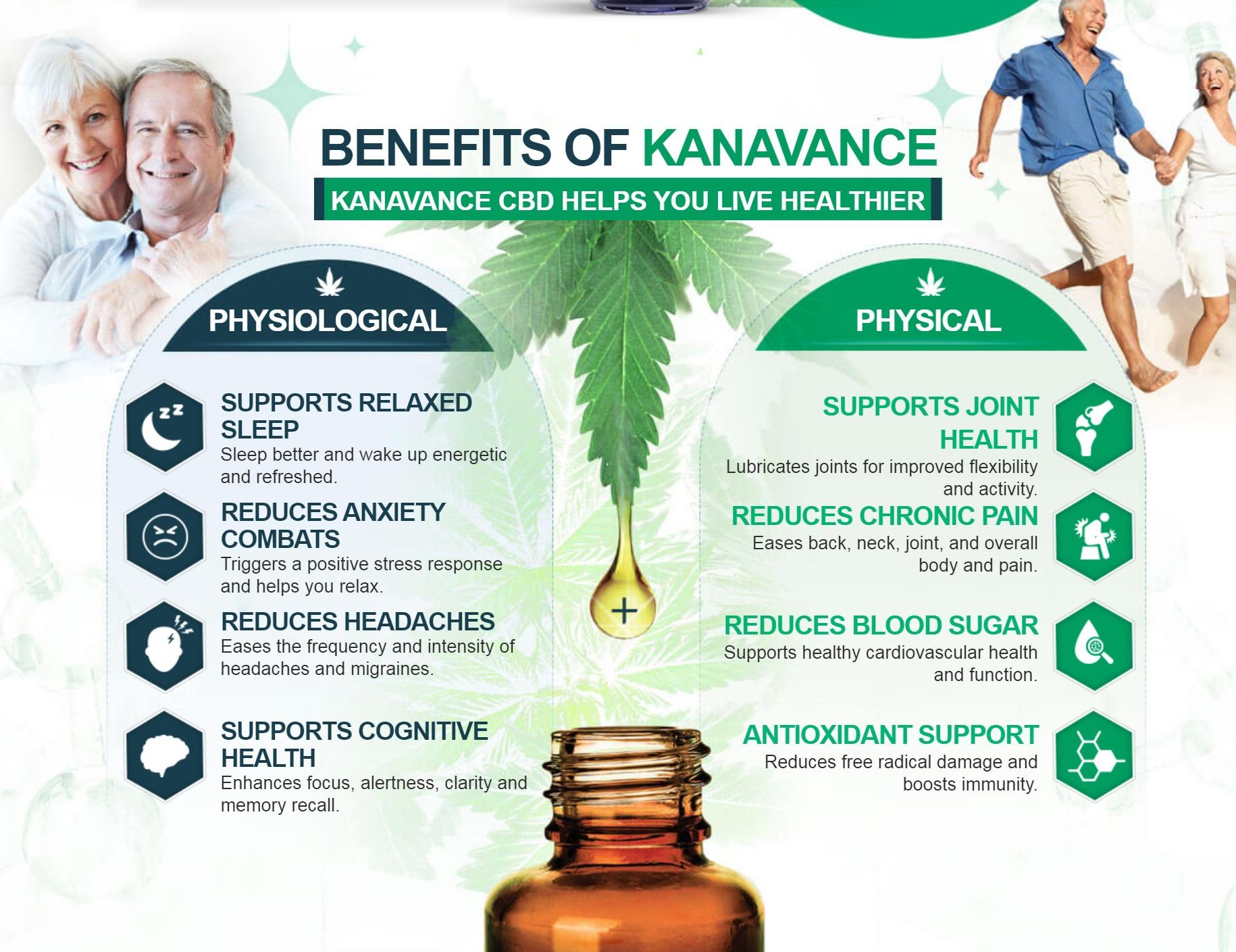 Kanavance CBD Oil Benefits