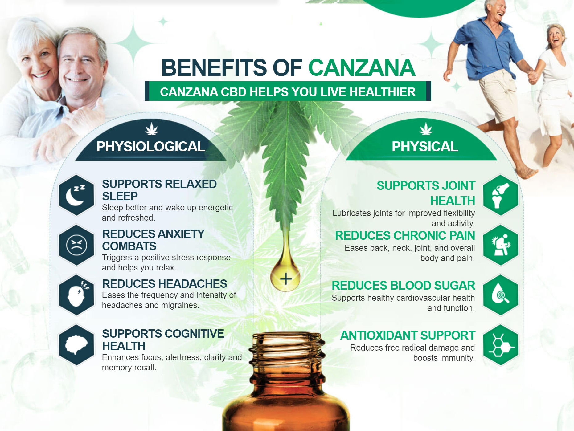 Canzana CBD Oil Benefits