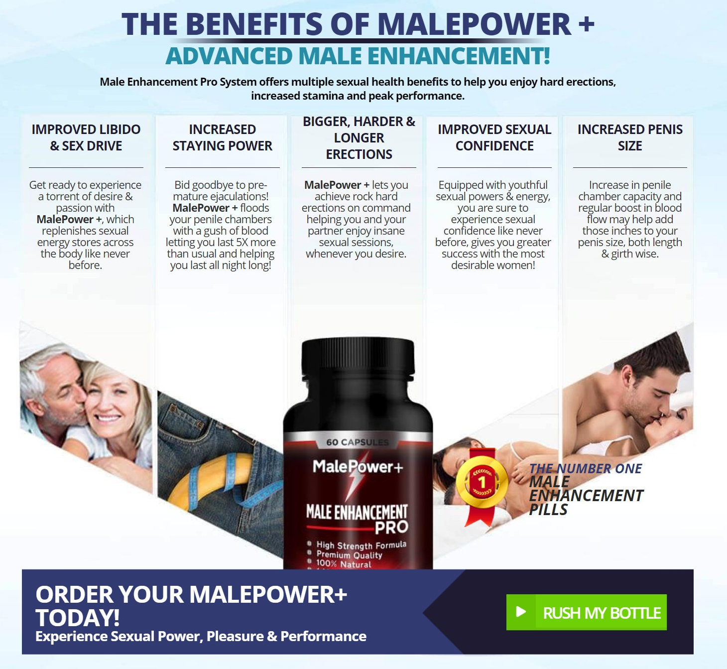 Male Power+ Male Enhancement Benefits