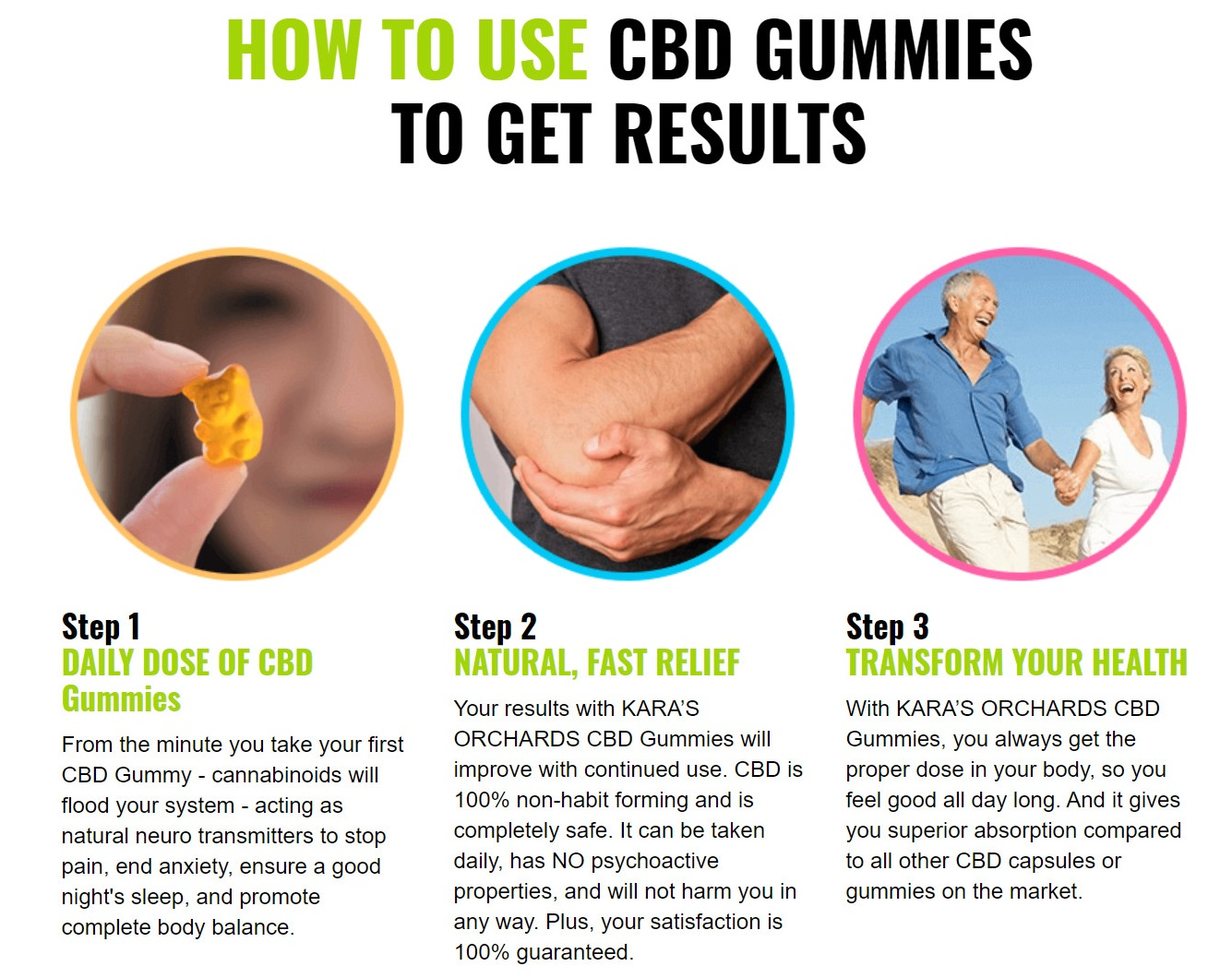 Karas Orchards CBD Gummies Using Steps